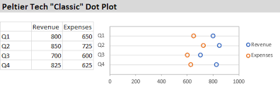 excel dot plot