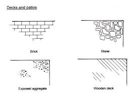 Small Picture 16 best Landscape design symbols images on Pinterest Landscape