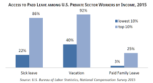 California Labor Law Sick Doctors Note Paid Family And Medical Leave Economic Opportunity Institute