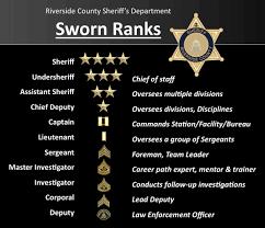 Riverside Sheriff Org Chart