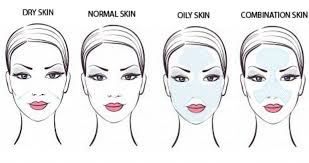 qnet skin care before you choose your skin care
