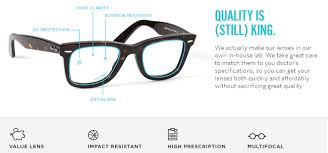 gles makes all of their lenses in house with the exception of a couple of their prescription sungles brands this saves both time and money
