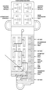 99 plymouth breeze wiring diagram wiring diagram for you • 1996 plymouth breeze engine diagram schema wiring diagram online rh 8 6 travelmate nz de 99 plymouth breeze stereo wiring diagram 99 plymouth breeze stereo