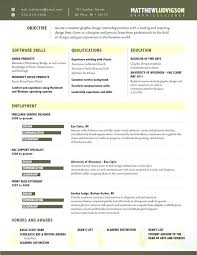 best resume templates 2015 most successful resume template foodcity me