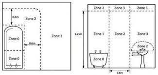 bathroom lighting zones. Lightingzones Bathroom Lighting Zones