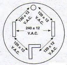 wire a dryer outlet readingrat net 4 Prong Dryer Outlet Wiring Diagram 4 wire dryer outlet install images, wiring diagram 4 prong dryer outlet wiring diagram