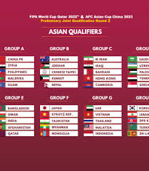 Asia Cup Chart Preview Group G