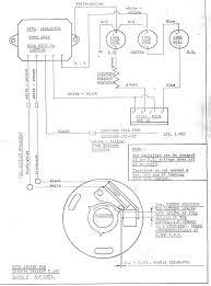 motorcycle kill switch wiring diagram images wiring alarm diagram t140 wiring diagram diagrams u0026 schematics ideas