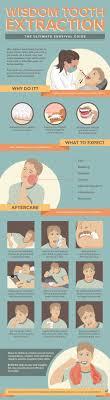 dental procedures for great health