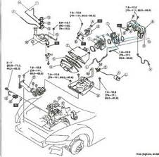 mazda rx8 engine diagram mazda wiring diagrams online