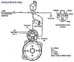 similiar starter diagram keywords diagram further ford starter solenoid wiring diagram also ford starter