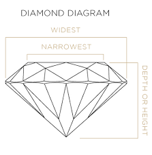 Diamond Specs Chart Diamond Weight Calculator Quick And Simple Assessment