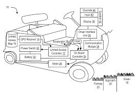 wiring diagrams club car solenoid club car parts diagram club club car charger relay bypass at Club Car Battery Charger Diagram
