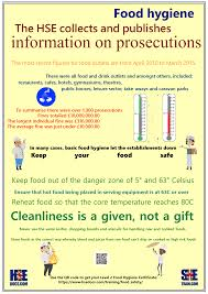 Food Hygiene Poster Free Food Hygiene Poster