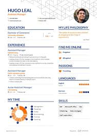 Example Of Professional Resumes 200 Free Professional Resume Examples And Samples For 2019
