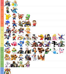 Super Smash Bros 4 Matchup Chart R Smashbros August Monthly Tier List Customs Off Super