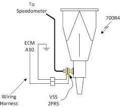700r4 speedometer wiring diagram wiring diagram schematics 700r 4 wiring diagram for plug one nilza net