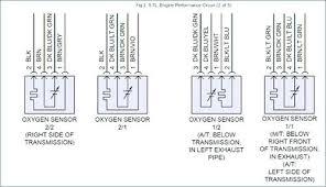 daihatsu o2 sensor wiring schematic diagram database daihatsu o2 sensor wiring wiring diagram used daihatsu o2 sensor wiring