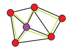 P Cycle Protection Wikipedia