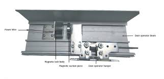 four electric components of automatic sliding doors