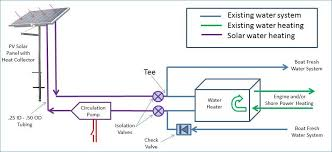one way circuit diagram lovely lights eh wiring diagram uk gang way light 2 switch 1