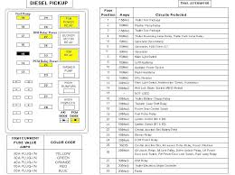 2006 ford f650 fuse box diagram 2006 wiring diagrams online