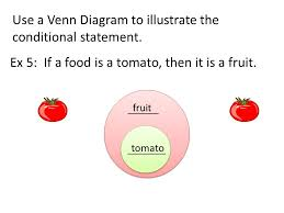 Write A Conditional Statement From The Venn Diagram Conditional Statements Goal Be Able To Recognize
