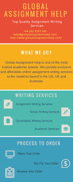 best essay writing service uk custom essay and dissertation  essay writing service best price com so which site wins for the essay writing service best