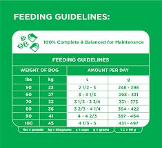 Details About Iams Proactive Health Adult German Shepherd Dry Dog Food Chicken Flavor 30