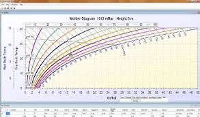 Mollier Diagram Pro Modelling And Simulation Software