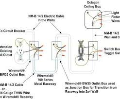 electrical outlet wire color code most 3 prong plug wiring colors electrical outlet wire color code fantastic outlet wiring diagrams page 5 wiring diagram schematics rh