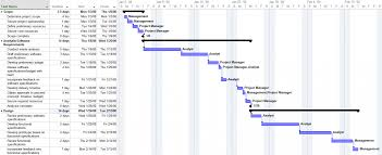 Ms Office Project Management Templates Microsoft Office Excel Project Management Templates How To Make Plan