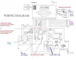 audiovox alarm wiring diagram wiring wiring diagram gallery alarm siren wiring at Burglar Alarm Wiring Diagram
