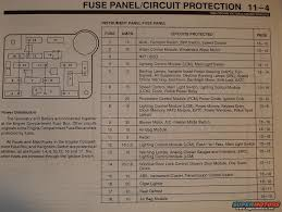2004 ford crown vic fuse box diagram 2004 ford crown vic fuse box 1989 Crown Victoria Fuse Box Diagram crown victoria fuse box on crown images free download wiring diagrams 2004 ford crown vic fuse 1989 ford crown victoria fuse box diagram