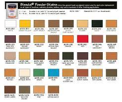 Mohawk Color Chart Mohawk Blendal Powder Stains