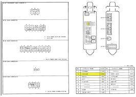 2002 protege fuse for the cigarette lighter Mazda Protege 5 Fuse Box full size image mazda protege 5 fuse box