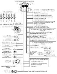 cat c7 acert wiring diagram cat wiring diagrams online wiring diagram caterpillar ecm the wiring diagram