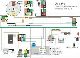 baja 50 atv wiring diagram best of atv 50 wiring diagram trusted baja 50 atv wiring diagram luxury baja atv wiring diagram 90 50 150 mini falcon beautiful