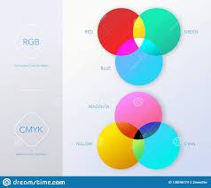 Interpretive Cmyk Color Wheel Chart 2019
