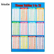 table chart for kids. New Arrival Laminated Educational Times Tables Mathematics Children Kids Wall Chart Poster For Office School Education Table