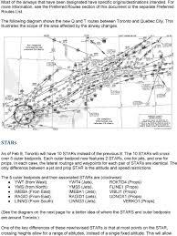 Toronto Airspace Transition Pilot Guide Pdf
