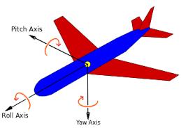 Stability Chart Aviation Flight Dynamics Fixed Wing Aircraft Wikipedia