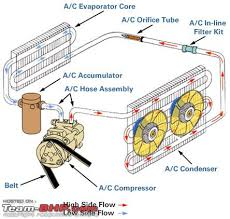 car air conditioning system. name: orifice tube type ac system.jpg views: 31799 size: 50.3 car air conditioning system s