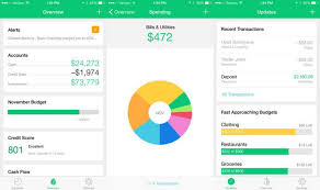 Best 5 Budgeting Apps