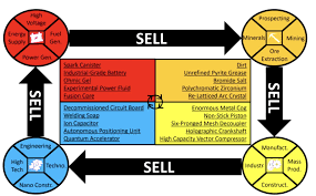 For All Those Who Dont Know How To Make Money Trading This