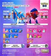 Pokémon GO Ultra Unlock Part 3 Guide - Pokémon GO Hub