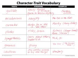 need theories psych work attitudes and job motivation lively   clarify character traits versus feelings in definition