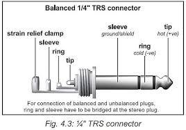 balanced trs wiring wiring diagram balanced trs wiring wiring diagram expert balanced trs cable wiring balanced trs wiring