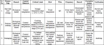 A Model Haccp Plan For Fish Seasoning Powder Production