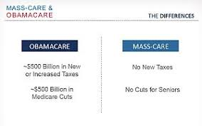 Obamacare Plan Comparison Chart Romneycare Obamacare Can You Tell The Difference